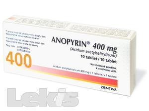ANOPYRIN 400MG..tbl 10x400mg